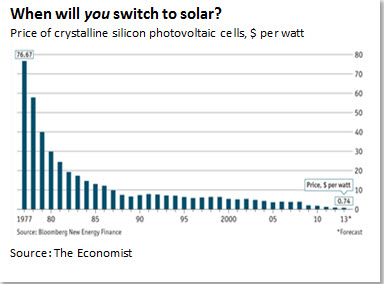 When will you switch to solar?